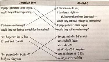 God Continues . . .Obadiah